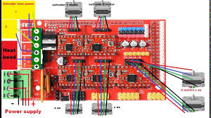Stepper Motor Driver Wiring Diagram How To Wire A 3d Printer Arduino Ramps 1 4 A4988 Stepper Motor