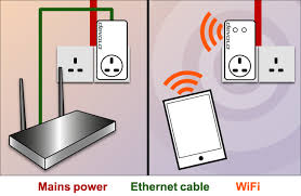how to obtain internet access in your annexe building