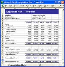 Financial Business Plan Template Excel Smart Plan Template Business Plan Template How To Set