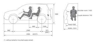 dimensions of toyota rav4 toyota rav4 graphs car magazine auto reviews at