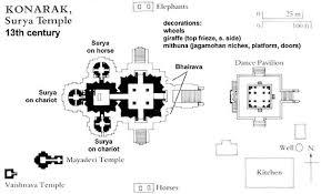 konark sun temple konark konark sun temple arka khetra black