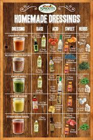 25 food u0026 cooking infographics that u0027ll make your life easier