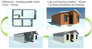 low cost to build house plans view building plans fresh ideas low cost building plans in south 1