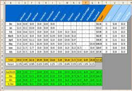 Restaurant Expenses Spreadsheet Excel Spreadsheet Templates Bar And Restaurant Hynvyx