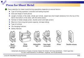 sheet types types of bed frames 12 sheet metal forming processes