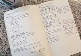 purposeful web design u2014 designing the spreedly support app