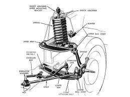 jeep suspension diagram diagram of front suspension on a