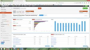 semrush keyword research tool u2013 everything know about your competitors