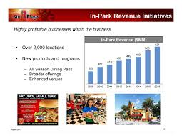 Six Flags Meal Pass Six Flags Entertainment Six Presents At The Oppenheimer U0026 Co