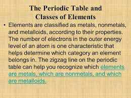 How Does The Modern Periodic Table Arrange Elements The Periodic Table Of Elements At The End Of This Lesson You