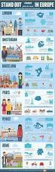 2736 best images about changes in latitudes on pinterest trips