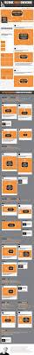 si e social orange studien bild formate für und co so fallen sie
