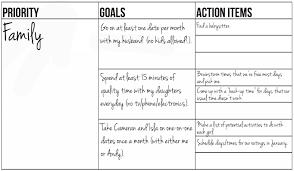 brilliant ideas of mental health goal setting worksheets for your