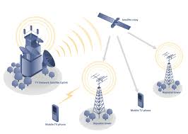 Free Home Network Design Tool Telecommunication Network Diagrams Solution Conceptdraw Com