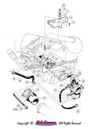 carburetor installation club car parts u0026 accessories