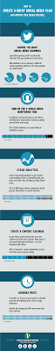 social media plan how to create a great social media plan infographic