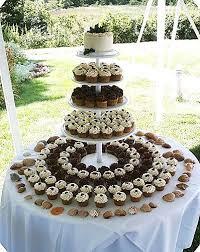 Wedding Cupcake Decorating Ideas Wedding Cupcake Table Decorations 3689