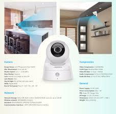 aliexpress com buy annke hd 1080p wireless wi fi camera with 2