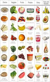 best 25 food pyramid ideas on pinterest healthy eating pyramid