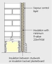 Standard Interior Wall Thickness Best 25 Internal Wall Insulation Ideas On Pinterest Wall
