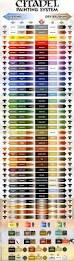 tutorial painting guide citadel painting chart full warhammer