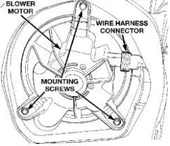 2000 jeep cherokee how to replace a c blower motor