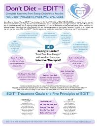 bunch ideas of cbt for eating disorders worksheets for sheets