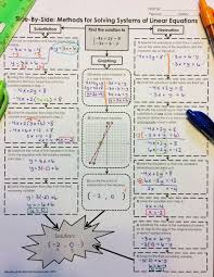 solving systems of equations method comparison flowchart graphic organizer