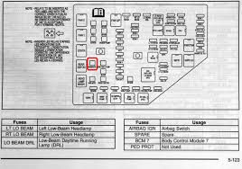 suzuki fuse box suzuki fuse box wiring diagrams cars used parts