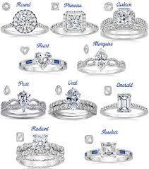 engagement ring styles ring styles guideengagement rings engagement rings