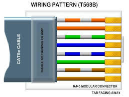 cat5 cable wiring diagram u0026 crossover cable diagram