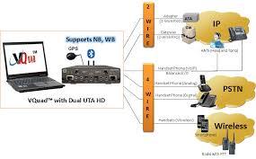 hd wallpapers rj11 wiring diagram tip ring cmobilehdmobilei gq
