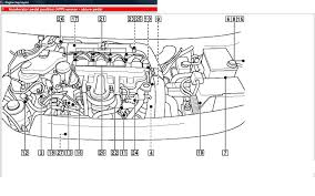 renault engine diagrams renault wiring diagrams instruction