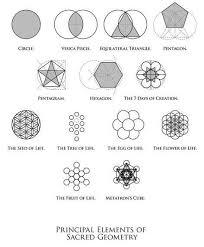 symbolism flower of life small geometric tattoo tattoo
