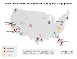 intrinsic home values is your market or underpriced