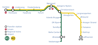 Metro Station Map by File Copenhagen Metro Map Svg Wikimedia Commons