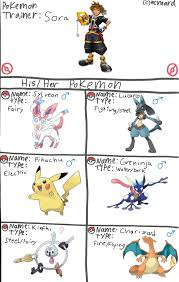 Sylveon Meme - pokemon trainer meme sora by kendratheshinyeevee on deviantart