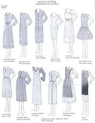 sle business plan on fashion designing 206 best ebay business knowledge images on pinterest business tips