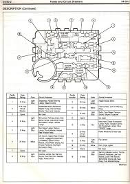 2004 mustang fuse box 2003 ford ranger fuse box diagram discernir