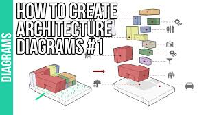 how to create architecture diagrams 1 youtube