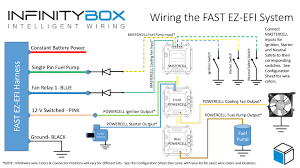 ez wiring diagram wiring diagram for ez go golf cart battery