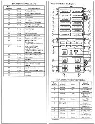 explorer fuse box 1999 wiring diagrams instruction