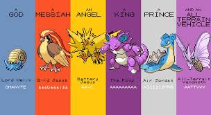 Twitch Plays Pokemon Twitch Plays Pokemon Know Your Meme - image 706404 twitch plays pokemon know your meme