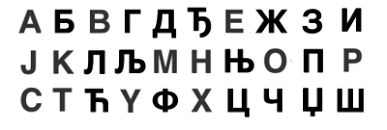 serbian cyrillic alphabet wikipedia
