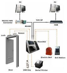 wiring diagram access control device u2013 readingrat net
