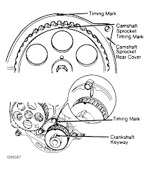 have a 1992 isuzu 4by pickup truck i need the timing belt diagram