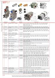 massey ferguson hydraulic pumps page 284 sparex parts lists