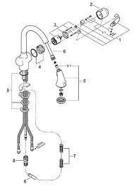 grohe ladylux kitchen faucet grohe ladylux plus parts diagram cafe kitchen faucet schematic
