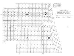Mission San Jose Floor Plan by San Gabriel Mission Floor Plan San Gabriel Mission By Seth