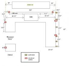 gfci distance from sink wiring kitchen counter outlets doityourself com community forums